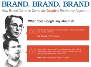 seoBook Brand Infographic